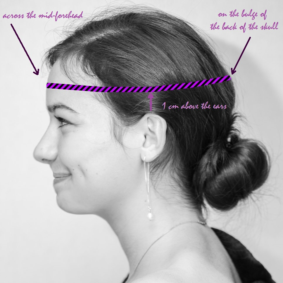 measure your headsize